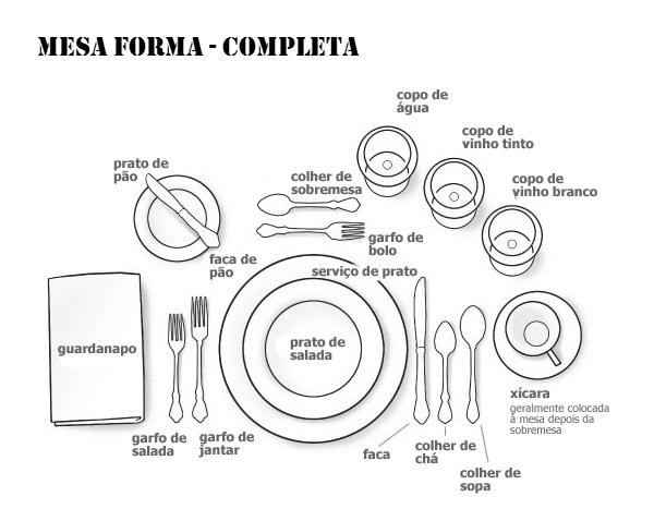 mesa formal completa